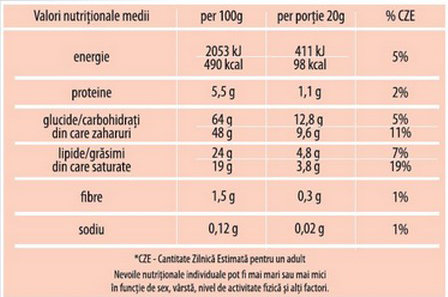 Informatii nutritionale