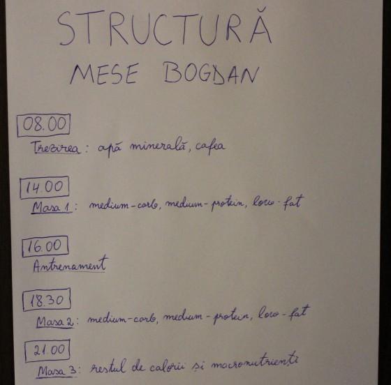 Structura dietei