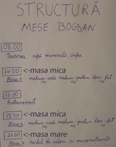 Structura mese Bogdan