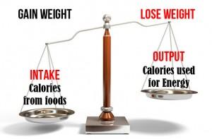 Balanta calorica